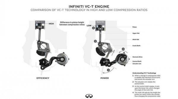 Gambar VC-Turbo Engine