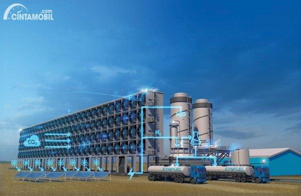 Gambar menunjukan Produksi bahan bakar sintetis
