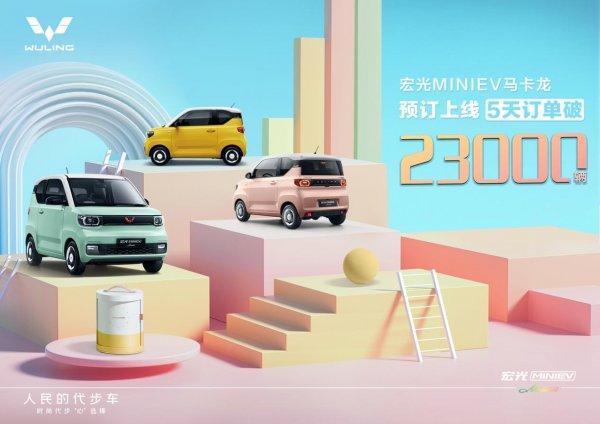Gambar menunjukkan Wuling Hongguang MINI EV terjual 23 ribu unit