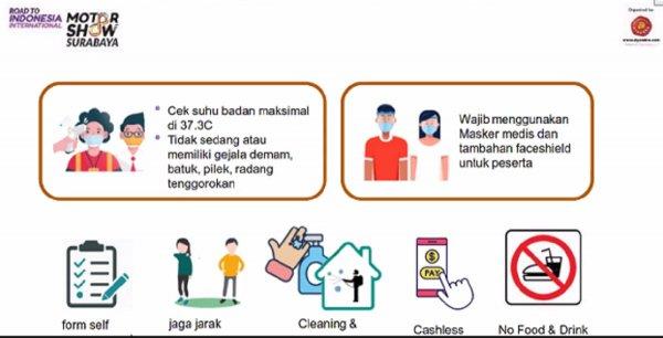 Gambar menunjukan Protokol kesehatan