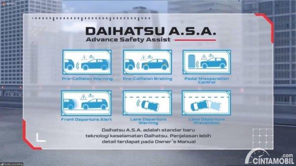 Gambar Daihatsu ASA