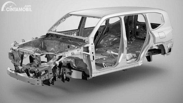 Gambar rangka TNGA Toyota Land Cruiser 300
