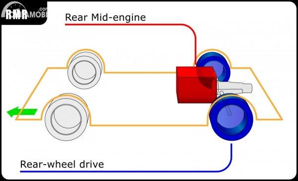 gambar mesin tengah