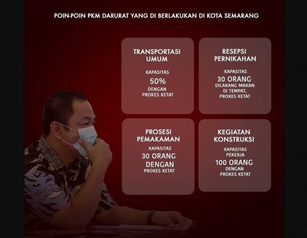 Foto menunjukkan beberapa poin PPKM Darurat Kota Semarang