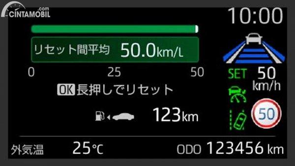 efisiensi Toyota Aqua pada mobil terbaru Toyota