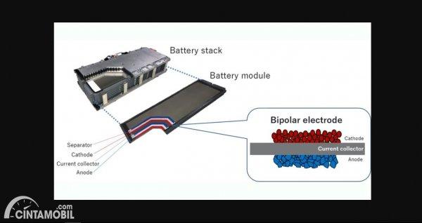 sistem baterai Toyota Aqua dengan teknologi baru