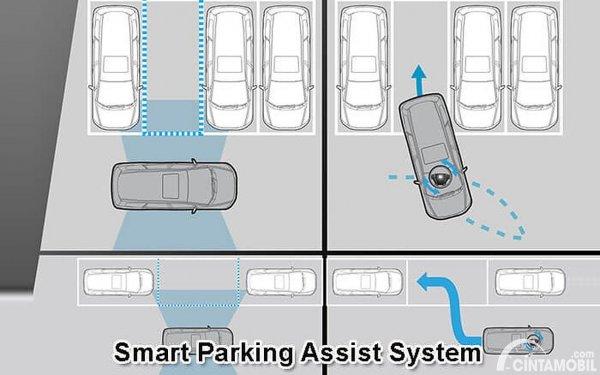 gambar smart driving